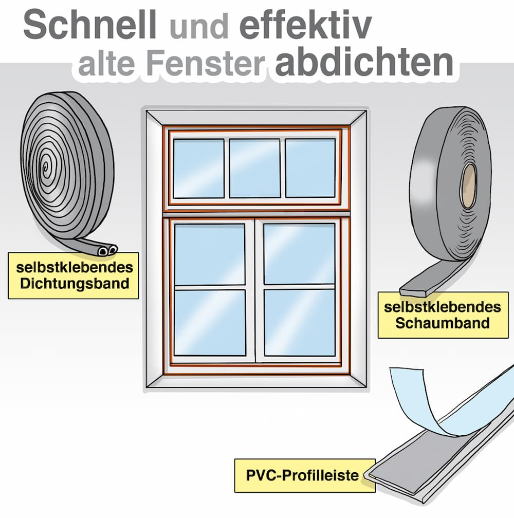Schnell und effektiv alte Fenster abdichten