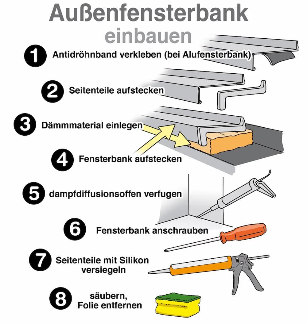 Anleitung: Außenfensterbank einbauen