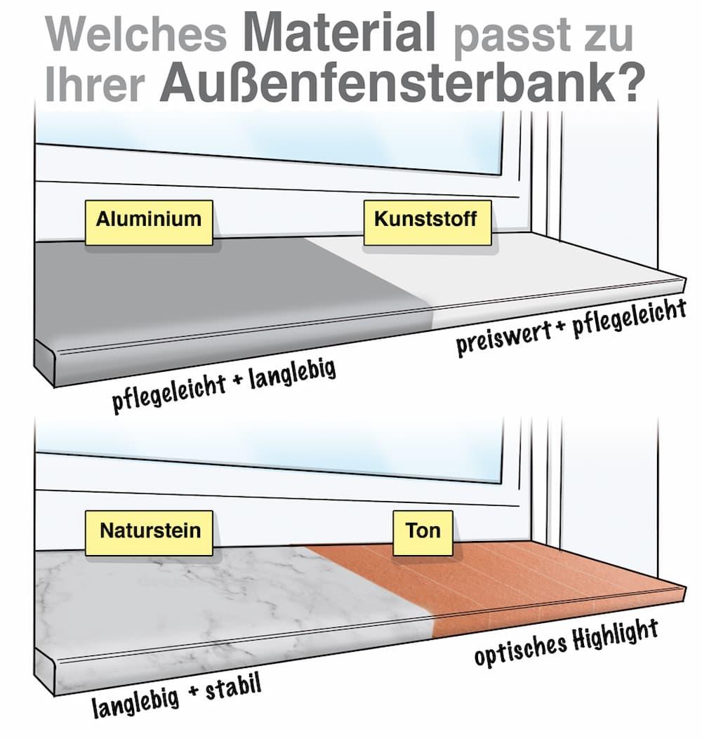 Fensterbank: Welches Material gibt es für den Außenbereich?