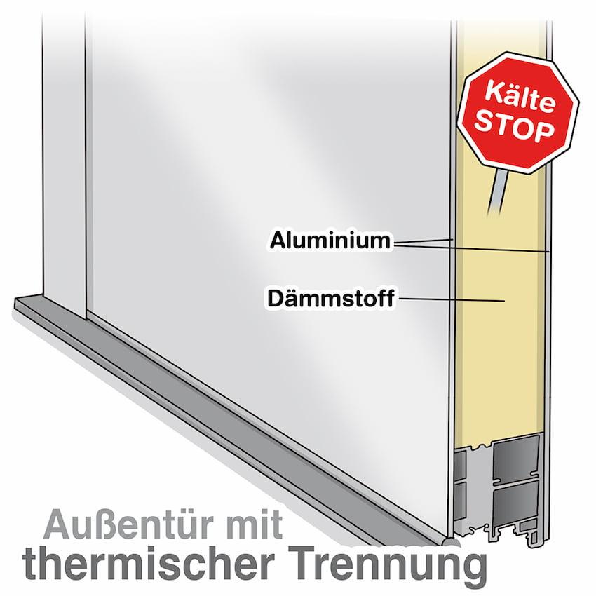 Außentür mit thermischer Trennung