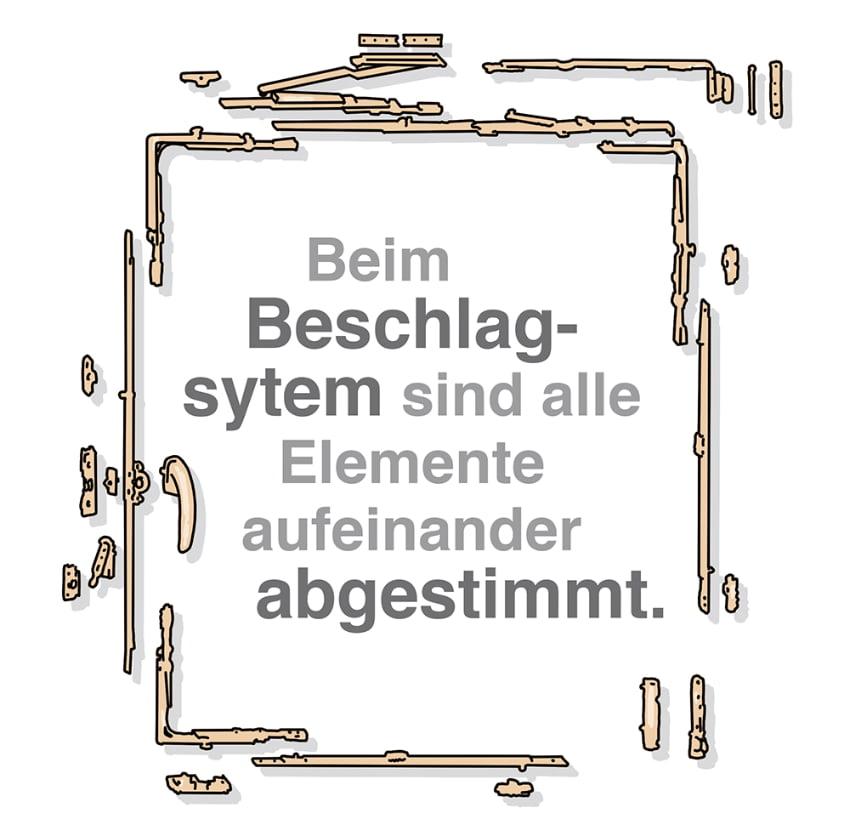 Beim Beschlagssystem sind alle Elemente aufeinander abgestimmt