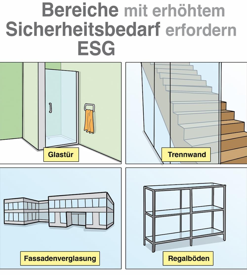 Einsatzbereiche für Einscheibensicherheitsglas