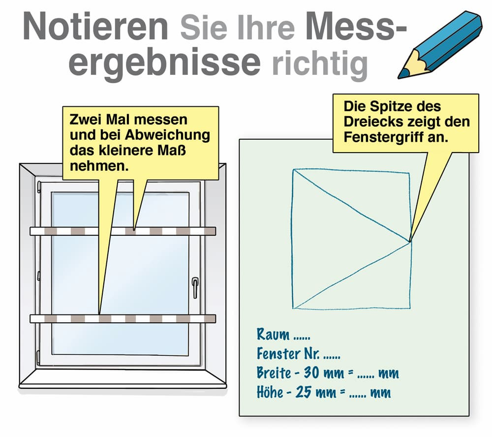 Fenster ausmessen: Notieren Sie Ihre Messergebnisse richtig