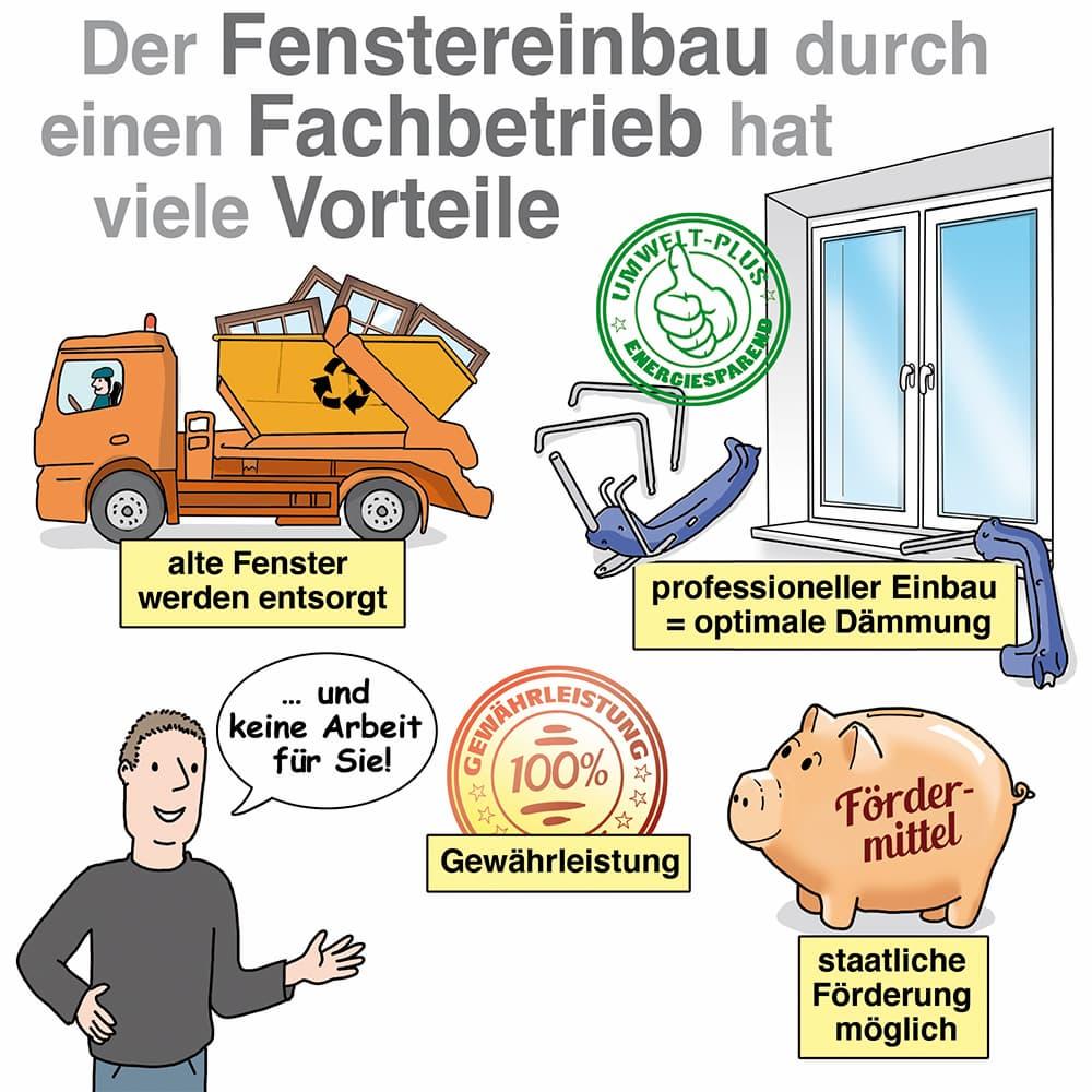 Der Fenstereinbau durch den Fachbetrieb hat viele Vorteile
