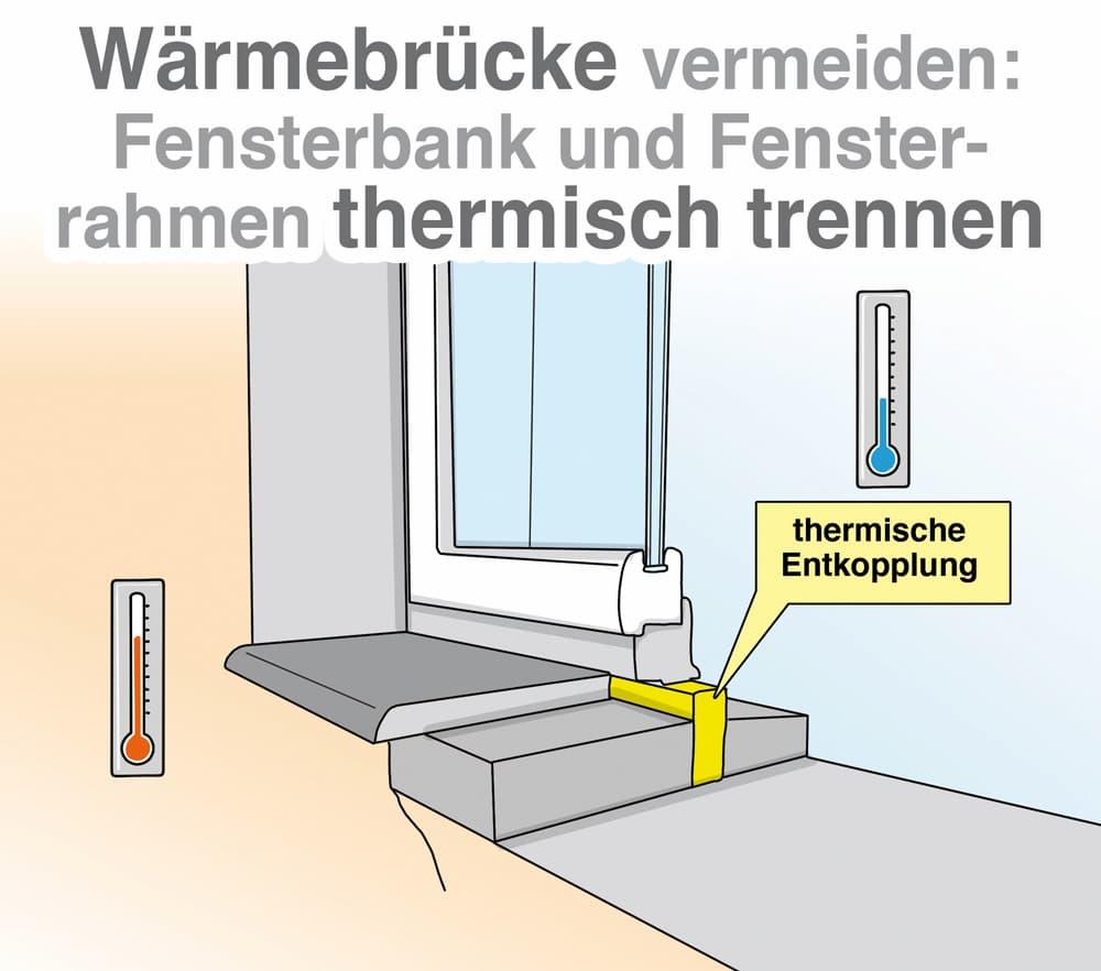 Fensterbank und Fensterrahmen thermisch trennen