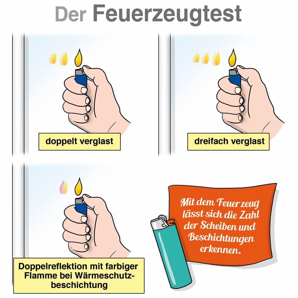 Der Feuerzeugtest: Der Feuerzeugtest: Scheibenanzahl und Beschichtungen ermitteln