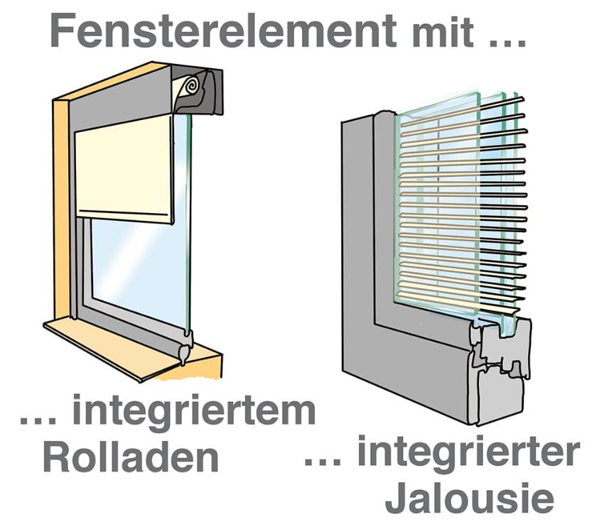Rolladen und Jalousie können im Fenster integriert werden