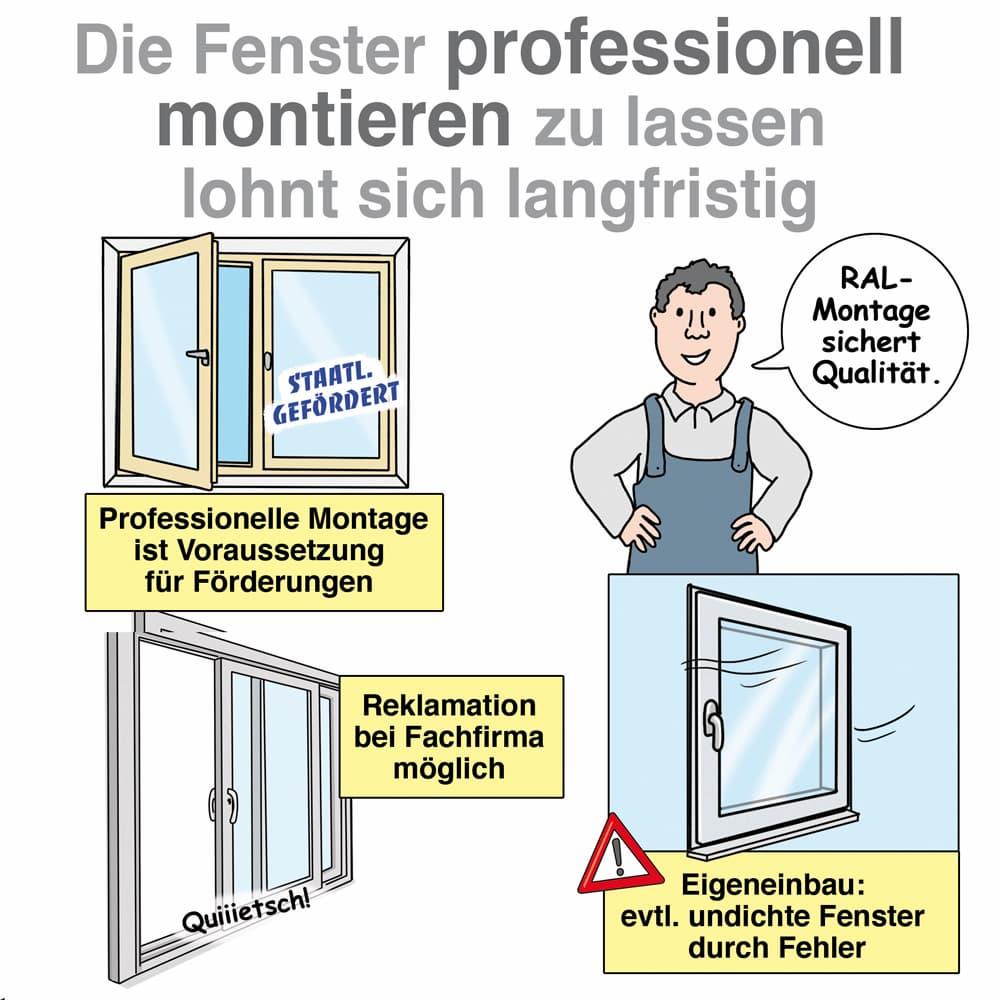 Die Fenster professionell montieren zu lassen lohnt sich langfristig