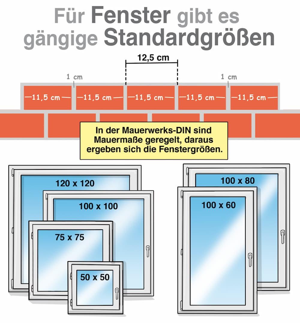 Für Fenster gibt es gängige Standardgrößen