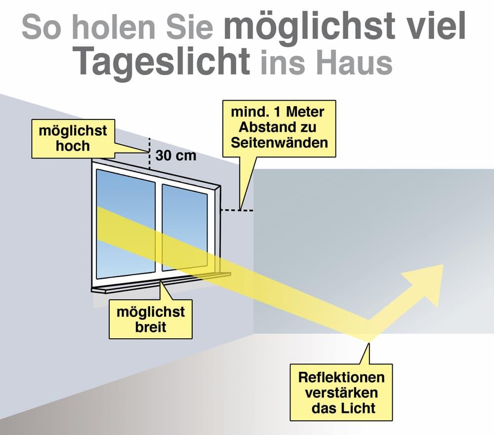 So holen Sie möglichst viel Tageslicht ins Haus