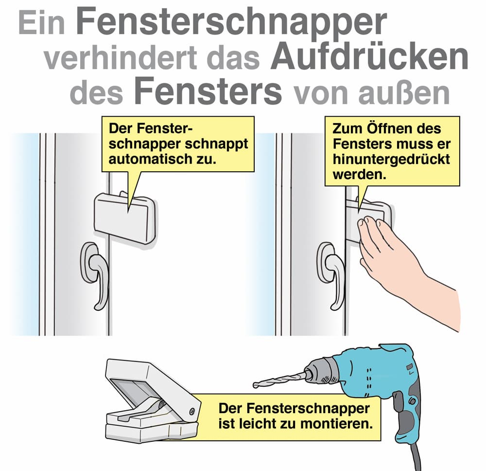Ein Fensterschnapper verhindert das Aufdrücken der Fenster von außen