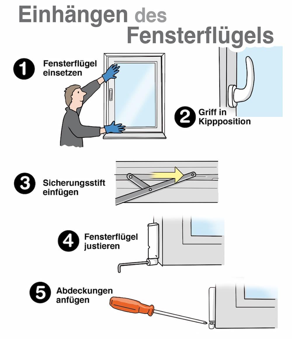 Fensterflügel einhängen: So gehts