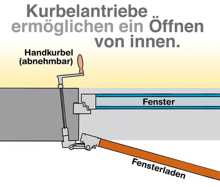 Fensterläden: Kurbelantrieb ermöglicht ein Öffnen von innen