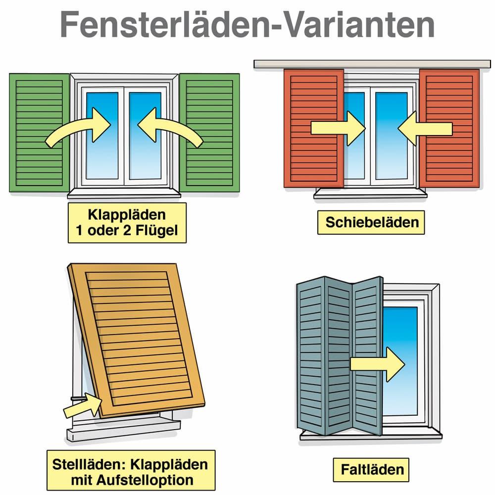 Fensterläden-Varianten