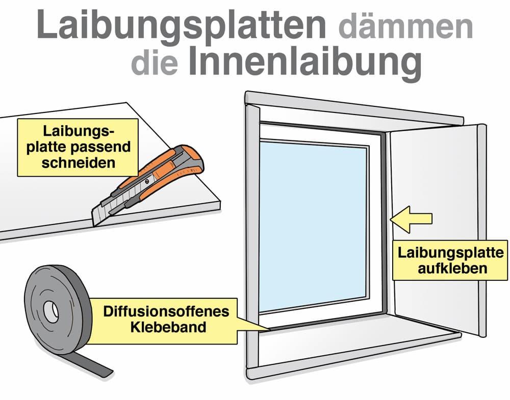 Laibungsplatten dämmen die Innenlaibung