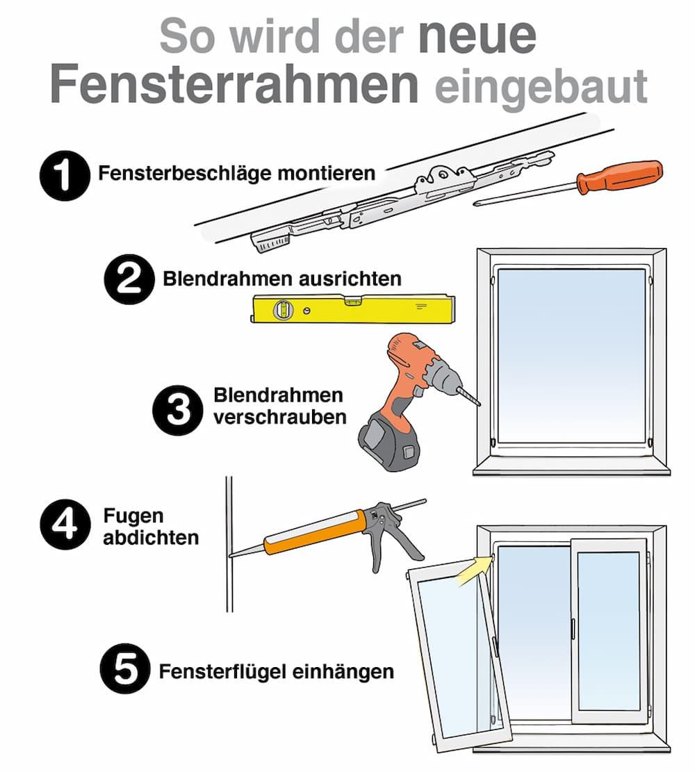 So wird der neue Fensterrahmen eingebaut
