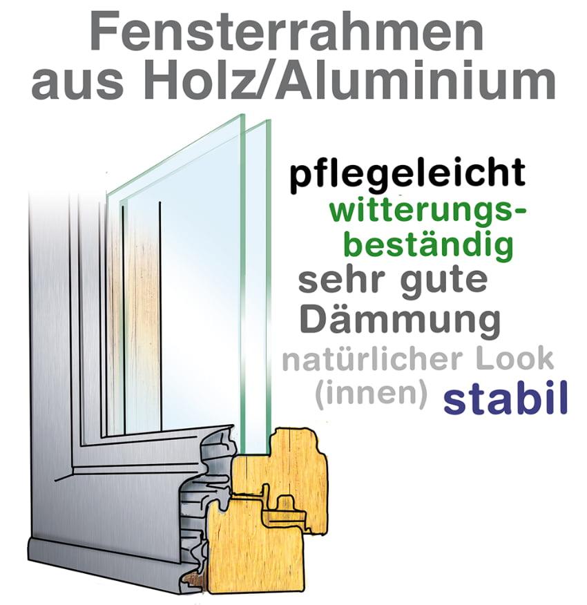 Fensterrahmen Holz-Aluminium: Eigenschaften