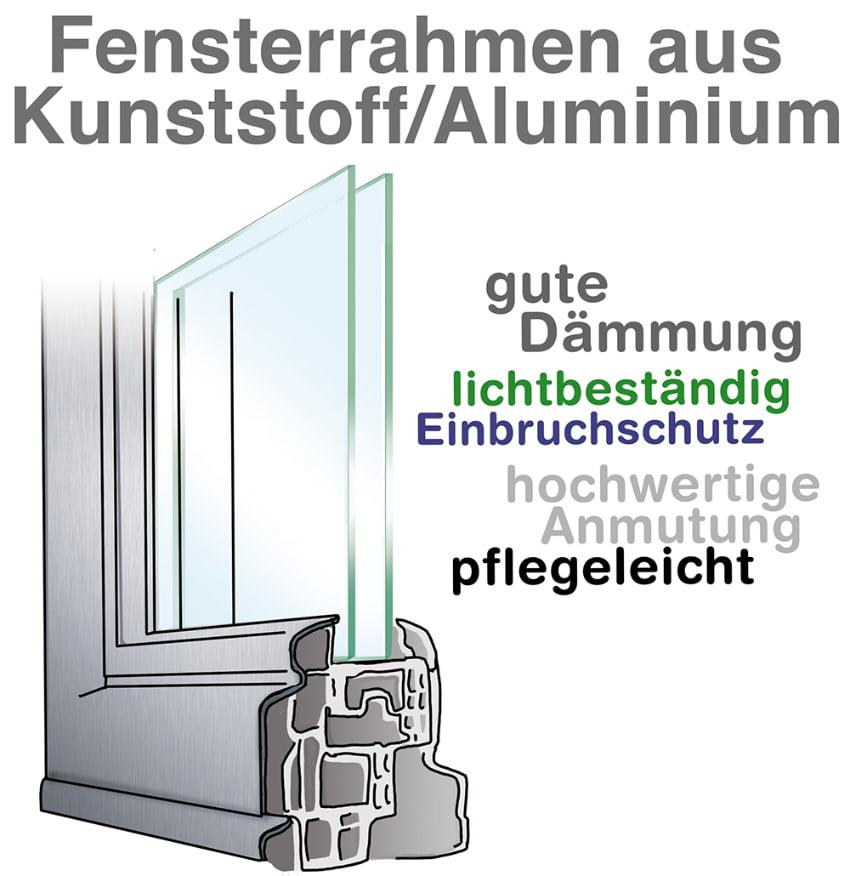 Fensterrahmen Kunststoff-Aluminium: Eigenschaften