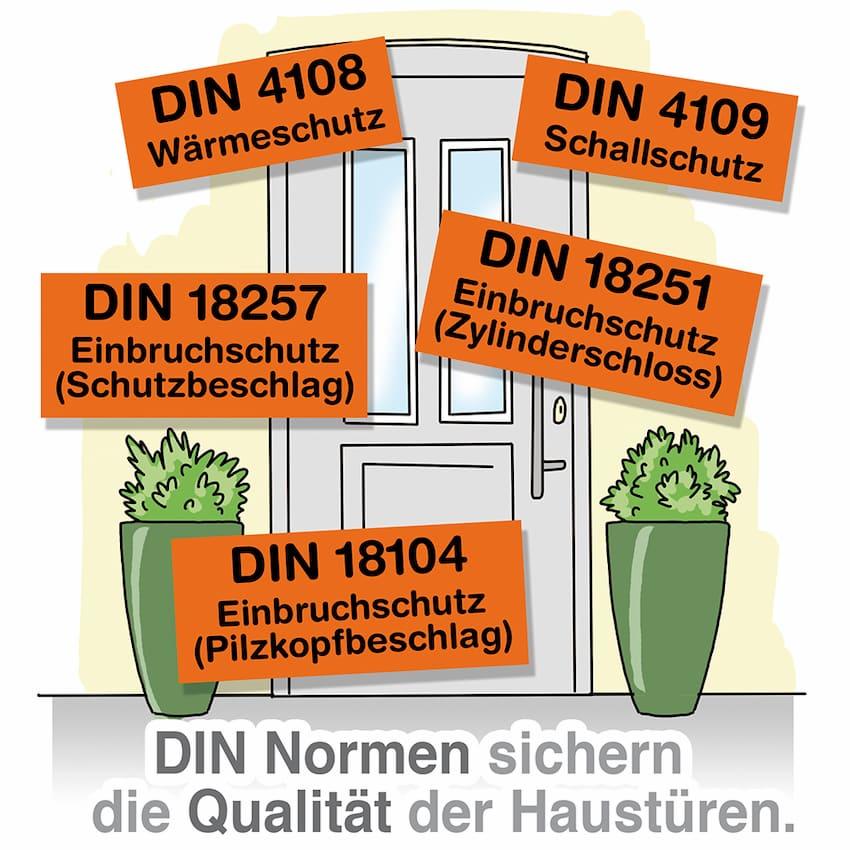 DIN-Normen sichern die Qualität der Haustüren