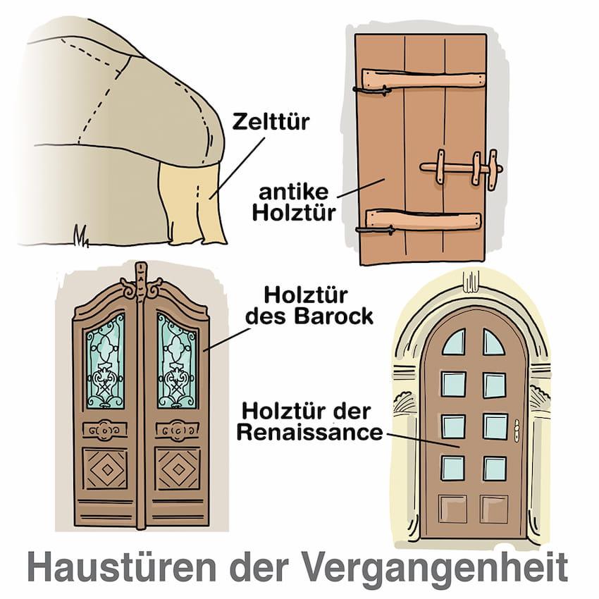 Die Geschichte der Haustür