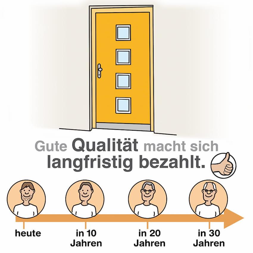 Haustür: Die gute Qualität macht sich langfristig bezahlt
