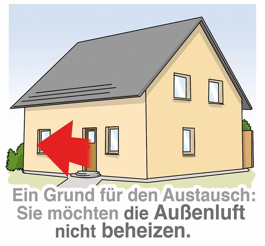 Die Außenluft beheizen muss nicht sein: Eine neue Haustür muss her