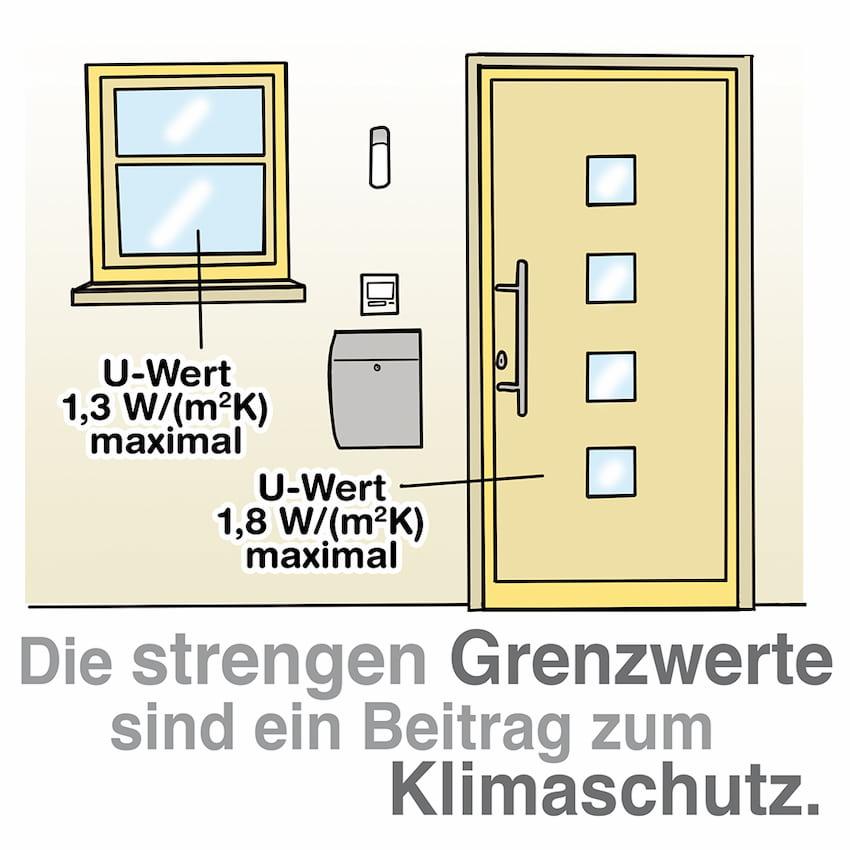 Neue Haustüren: U-Wert Vorgaben müssen eingehalten werden
