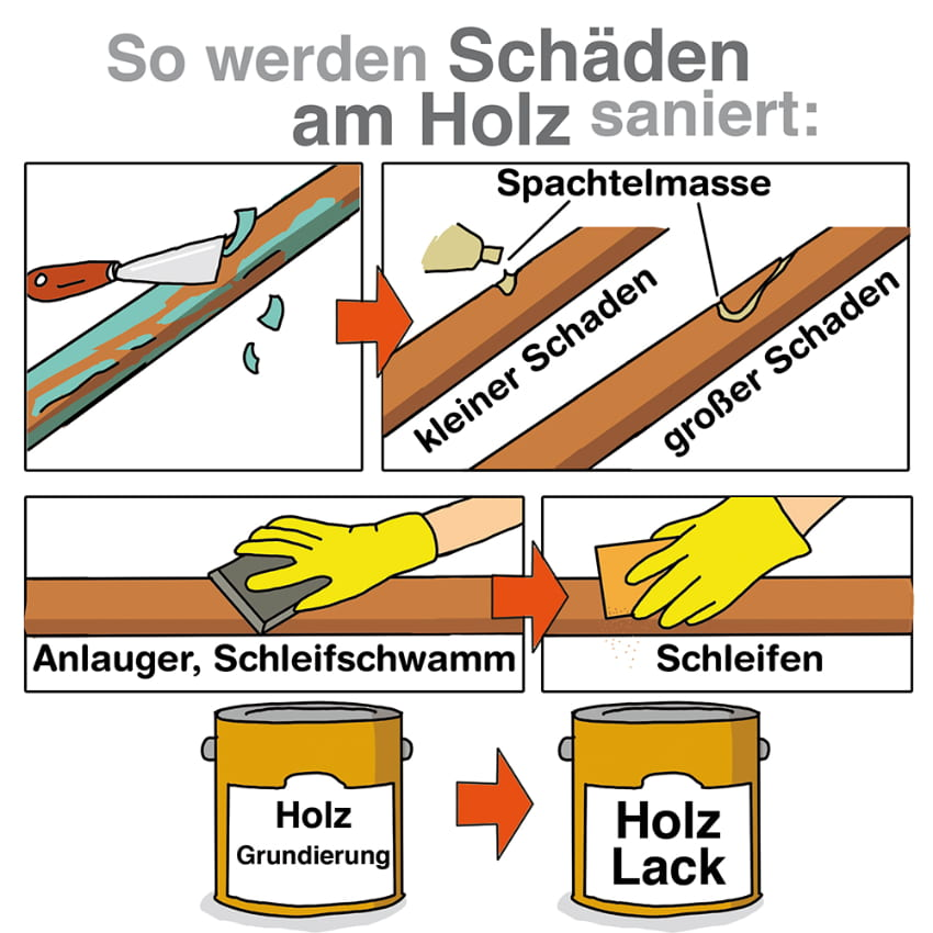 Holzfenster: So werden Schäden am Holz repariert
