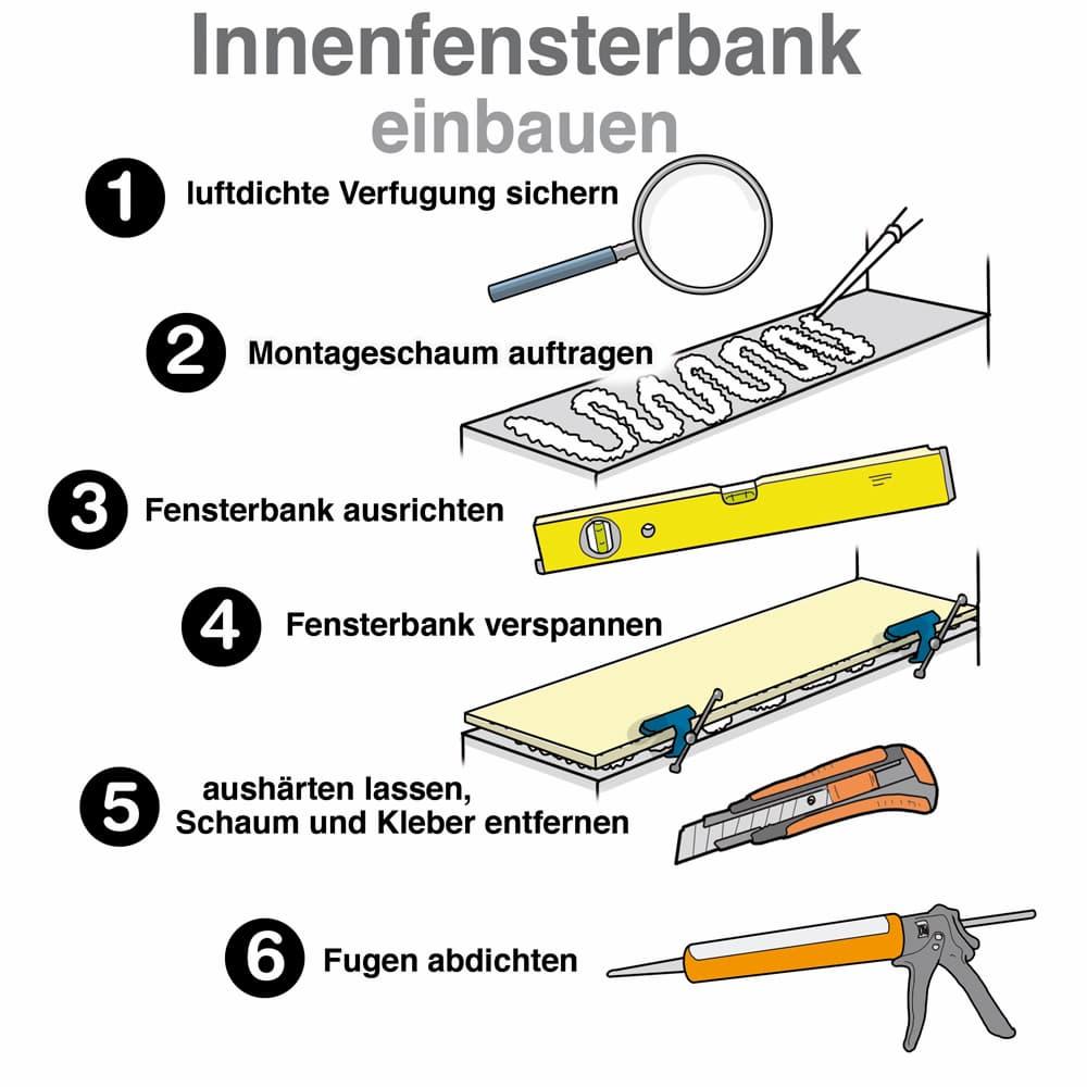 Anleitung: Innenfensterbank einbauen