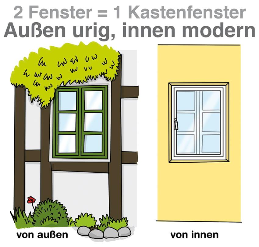Das Kastenfenster: Außen urig, Innen Modern