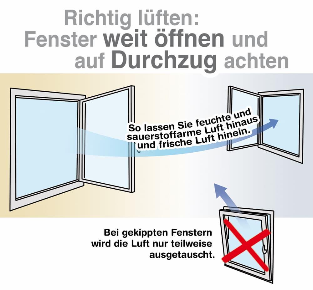 Richtig lüften: Fenster weit öffnen