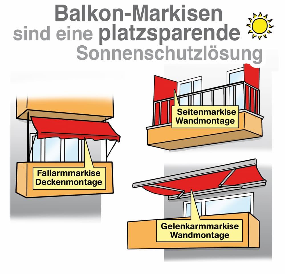 Balkon-Markisen sind eine platzsparende Sonnenschutzlösung