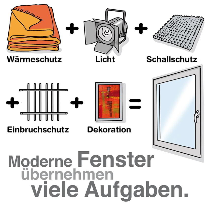 Moderne Fenster sind Multitalente
