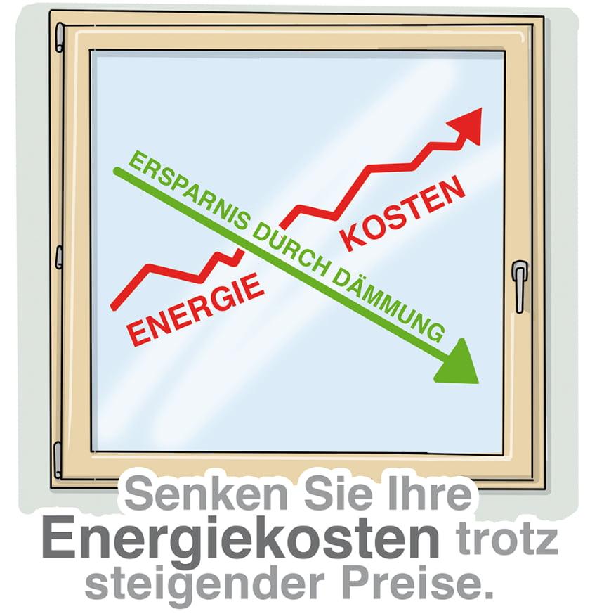 Neue Fenster sparen Energie