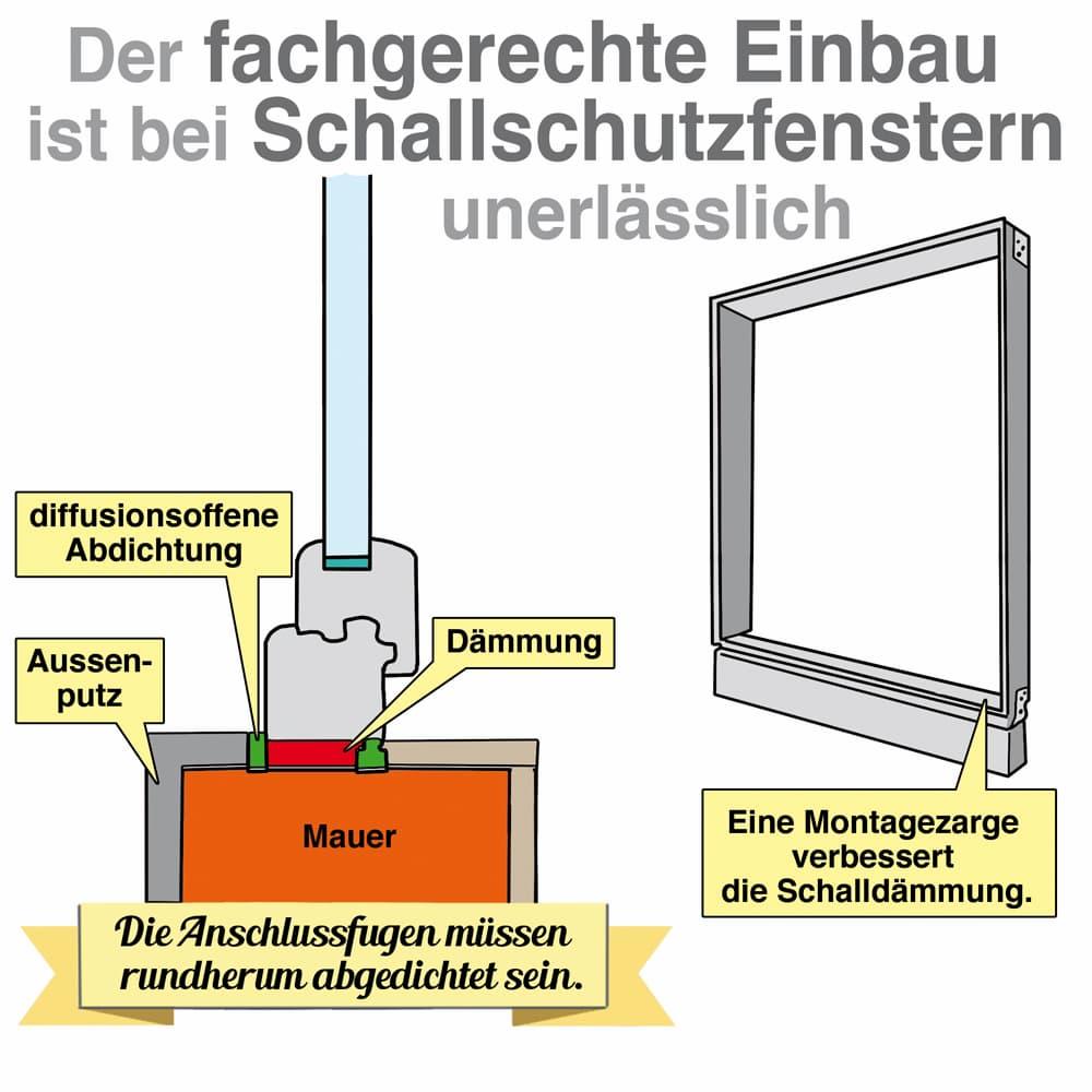 Der fachgerechte Einbau ist bei Schallschutzfenstern unerlässlich