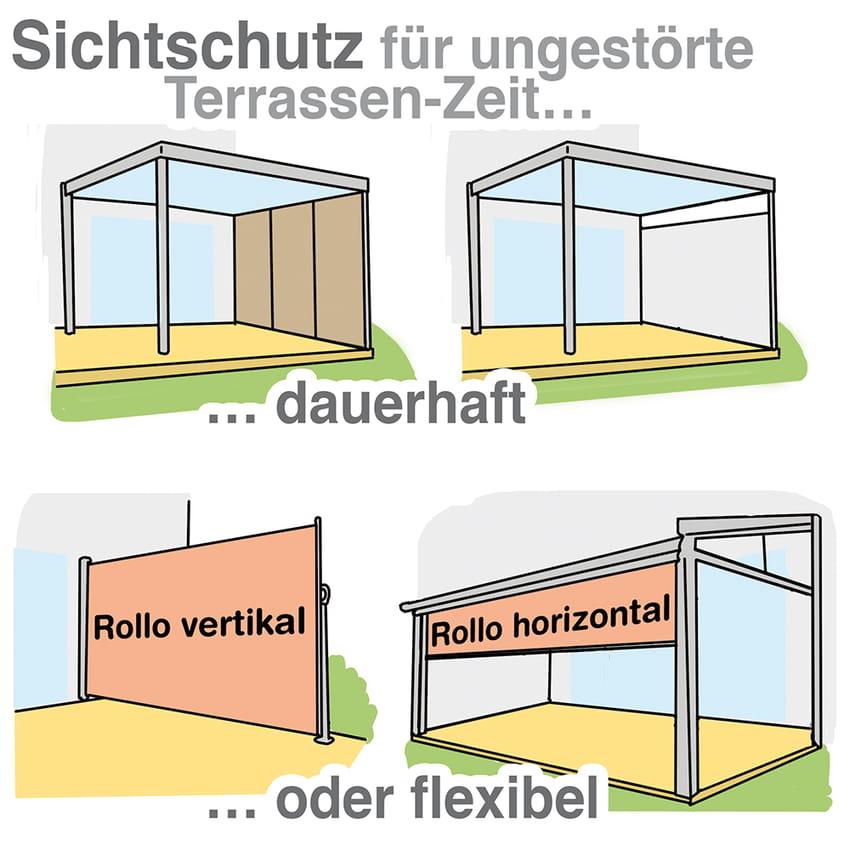 Sichtschutzsysteme für die Terrasse