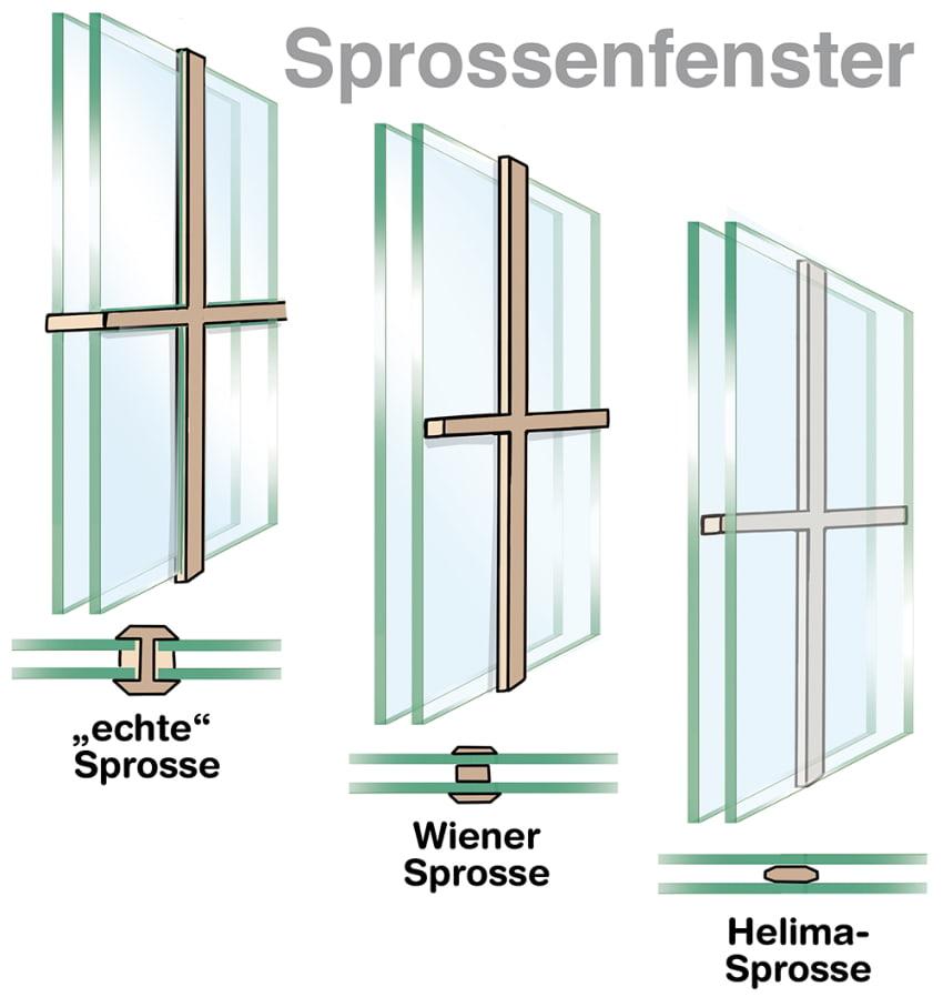 Sprossenfenster: Arten und Aufbau
