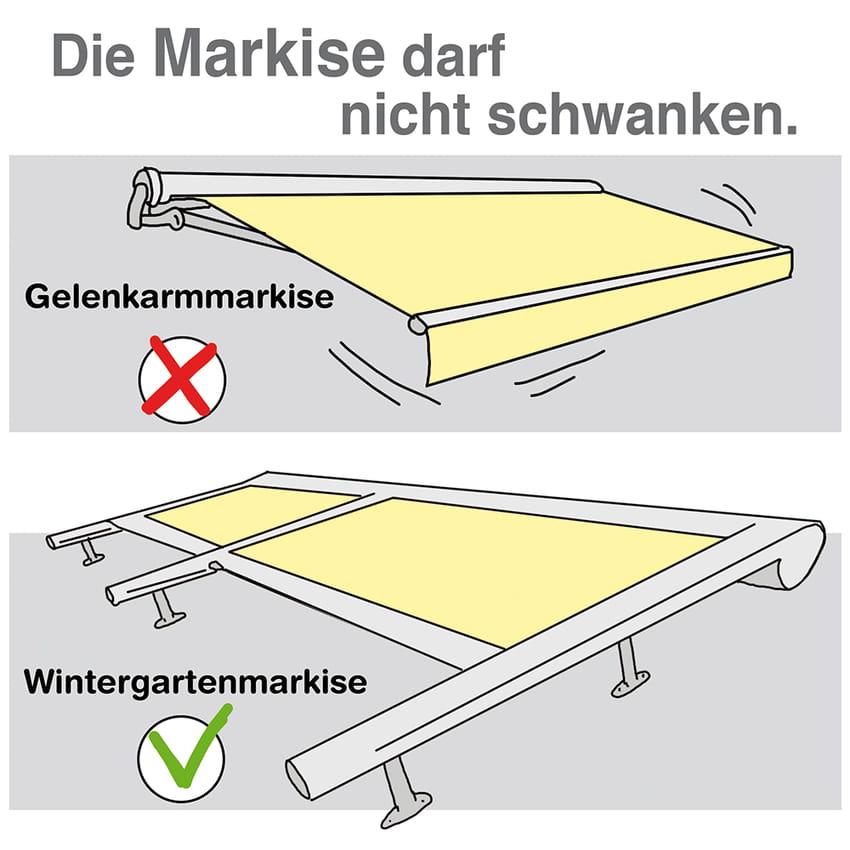 Terrassendach: Die Markise darf nicht schwenken