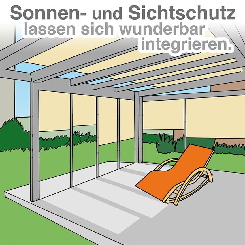 Terrassendach: Sicht- und Sonnenschutz lassen sich gut integrieren