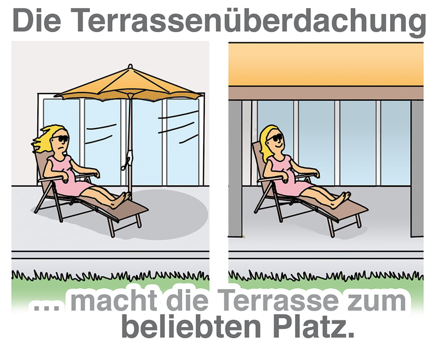 Terrassenüberdachung: Komfort für die Terrasse