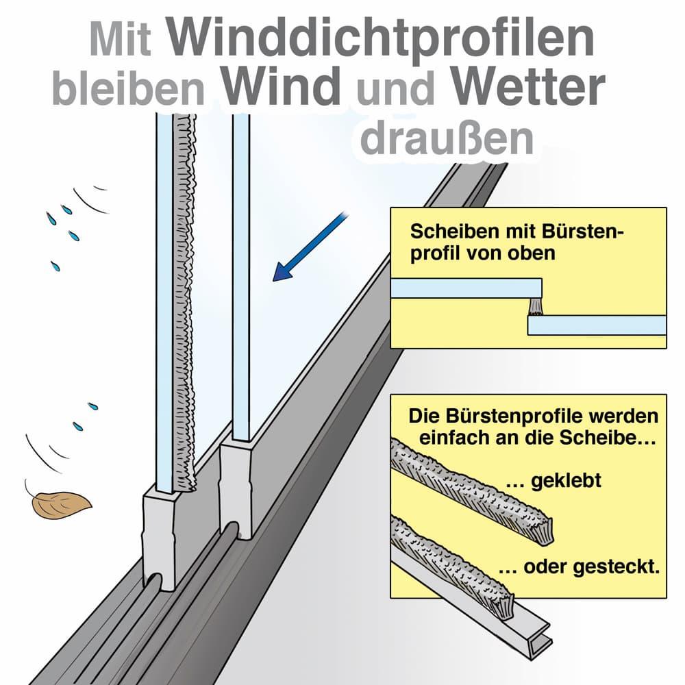 Mit Winddichtprofilen bleiben Wind und Wetter draußen