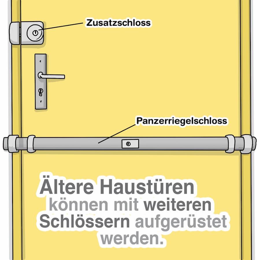Haustür: Einbruchschutz nachrüsten