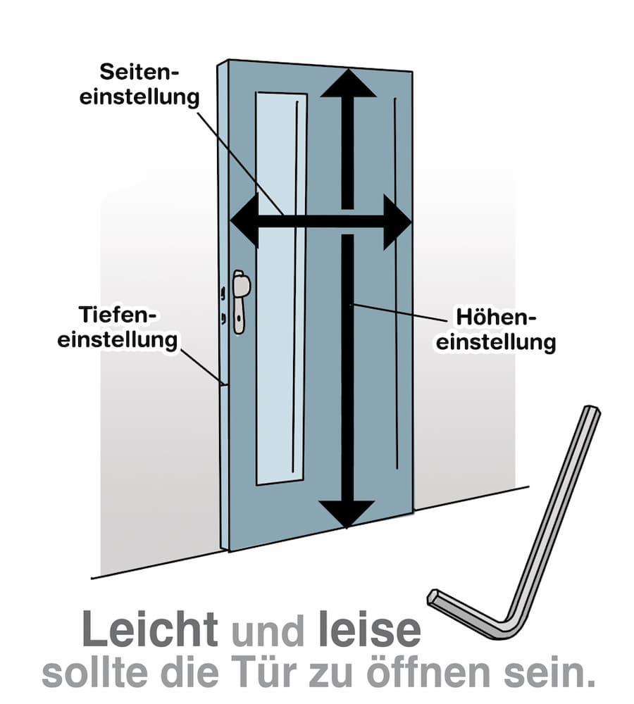 Haustüren richtig einstellen