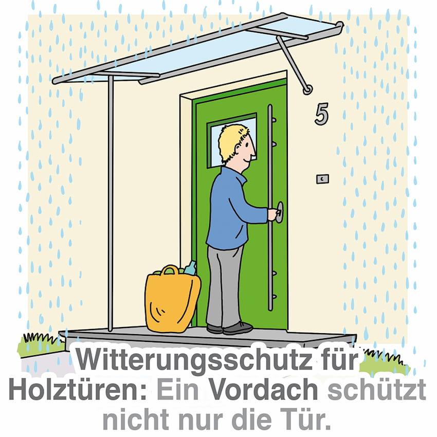 Witterungsschutz für Holztüren: Ein Vordach