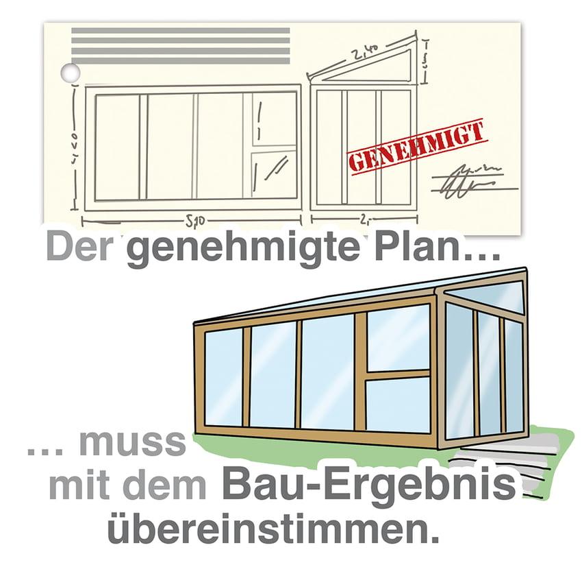 Wintergarten: Der genehmigte Plan muss mit dem Bau-Ergebnis übereinstimmen