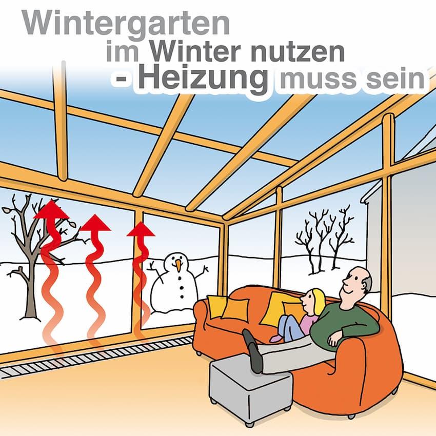 Wintergarten Nutzung im Winter: Heizung muss sein