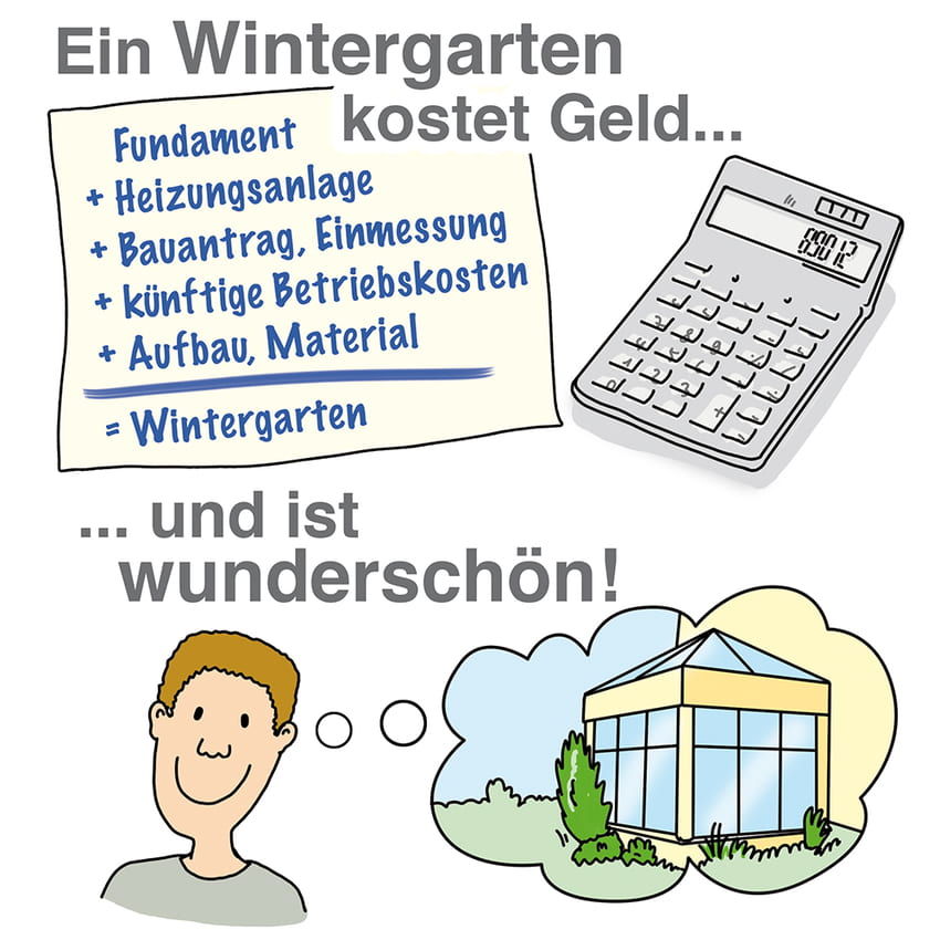 Wintergarten: Kosten im Überblick